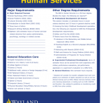 Human Services Dream The Bachelor of Applied Science Degree in