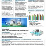Smart Electric Grid Innovations – UW Bothell Office of Research –  Undergraduate Research Database