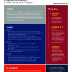 Justice Education - Office of Consortial Academic Collaboration