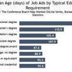 Hiring Challenges Point to a Need for more STEM Workers in Idaho |  idaho@work