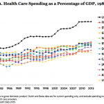 The Price We Pay: How the Cost of Medical School Contributes to US  Healthcare Disparities and Spending | Health Policy Musings