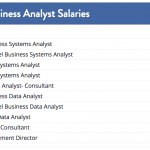 Which Industry Pays the Highest Data Analyst Salary?   Springboard Blog