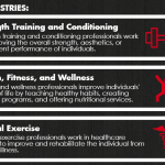 What can you do with a degree in Exercise and Movement Science? | Lewis  University Experts Blog