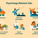High Paying Jobs with a Bachelors in Psychology – College Learners