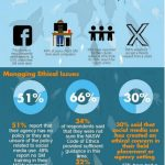 The big picture: Infographics for social work | SocialWorkSynergy