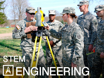 ARMY ENGINEER TECHNICIAN | What Life in the Army is really like.