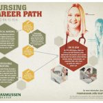 How To Become A Registered Nurse In California - arxiusarquitectura