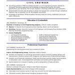 15 Secrets of Resume Headline for Civil Engineer with Examples - Career  Cliff