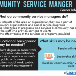 Community Service Manager | Visual.ly