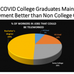 Why going to college and earning a Bachelor's degree is a good idea, Part  II | Upward Bound