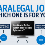 How To Become A Paralegal In California - arxiusarquitectura