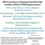 HBCUs and their STEM successes – The Bumbling Biochemist