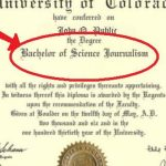 How to write the term: bachelor's degree - HubPages