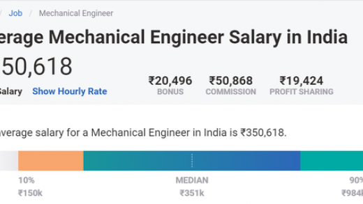 What is the highest package offered for a mechanical engineer of India? -  Quora