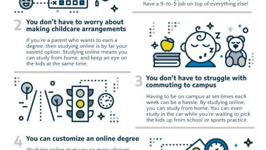 Why Studying Online Is Ideal For Mature Students - NAU