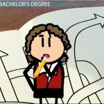 Becoming a Teacher with a Bachelor's Degree: Programs & Certification
