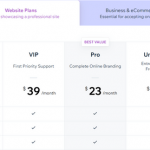 Wix vs WordPress: 10 Differences to Consider in 2021