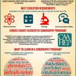 How To Become A Diagnostic Medical Sonographer - arxiusarquitectura