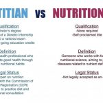 How To Become A Dietitian In India - arxiusarquitectura