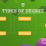 What Are The Different Types of Degrees? Most Popular Programs Degree