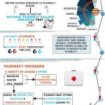 How Long Does It Take To Become A Paramedic - arxiusarquitectura