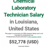 Lab Technician Salary With Bachelor's Degree   20 Guides & Examples!