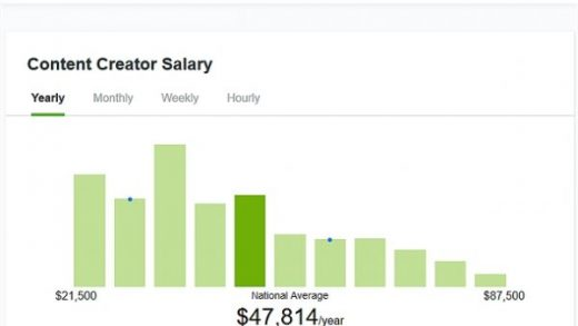 12 High Paying Online Jobs - Make $40,000 - $70,000 From Home - The Wary  Worker