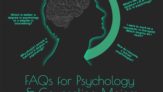 FAQ for Psychology & Counseling Majors | What Degree Do You Need?