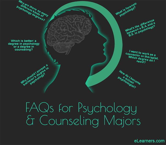 FAQ for Psychology & Counseling Majors   What Degree Do You Need?