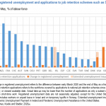 Germany's short-time work scheme: can its past success be replicated? –  ECOSCOPE