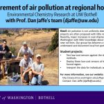 Environmental Chemistry: Measurement of Air Pollution at Regional Hot Spots  – UW Bothell Office of Research – Undergraduate Research Database