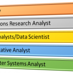 What Kind of Job Can You Get With a Degree in Statistics? - DegreeQuery.com