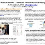 Authentic Research in the Classroom: A Model for Student Engagement – UW  Bothell Office of Research – Undergraduate Research Database