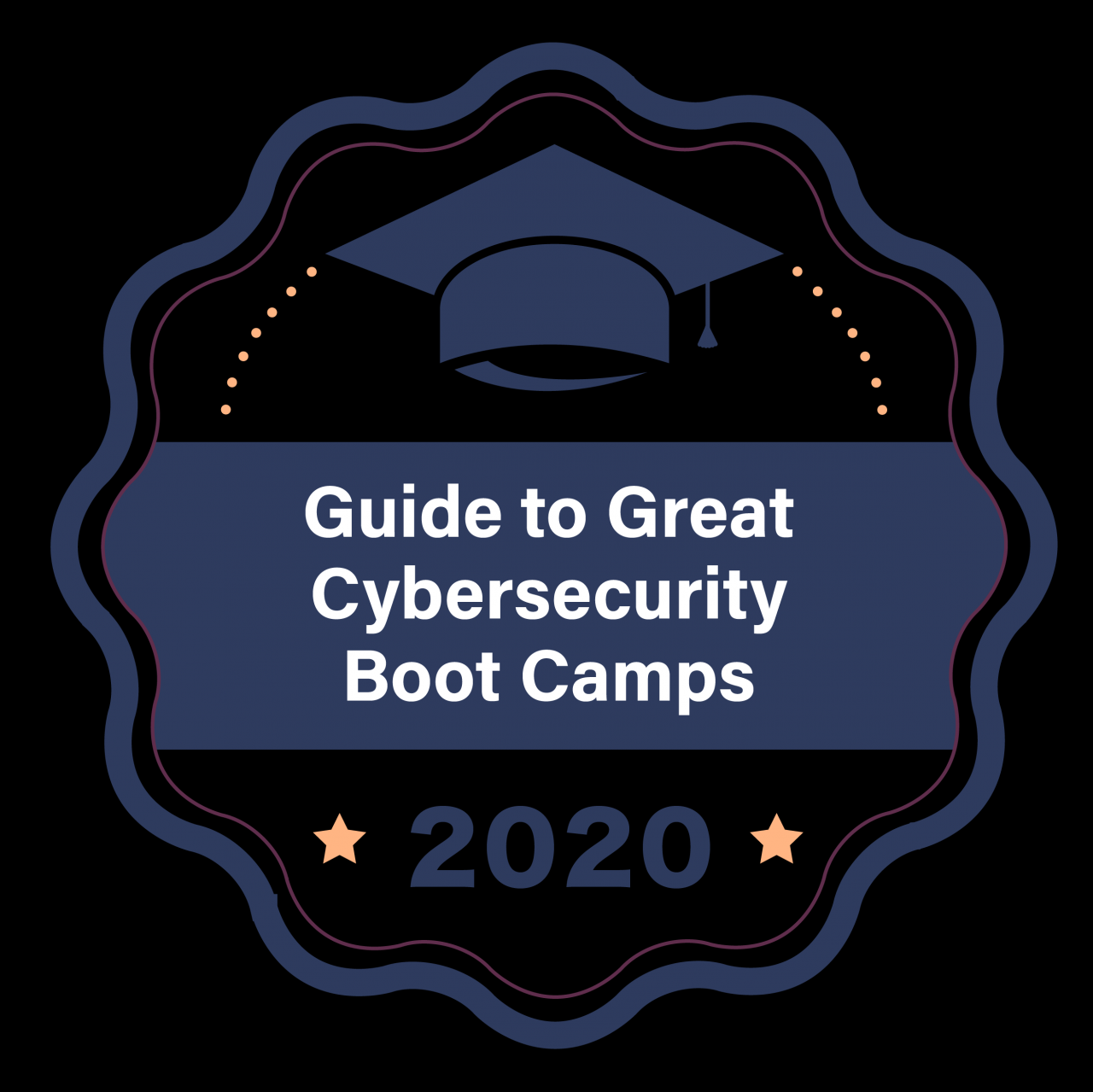 Your Guide to Great Cybersecurity Bootcamps in 2021