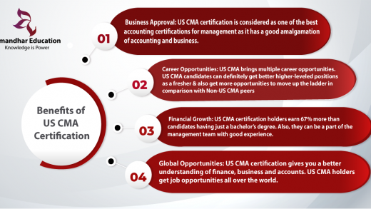Step by Step Process of US CMA | US CMA course
