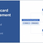 Balanced Scorecard in Project Management – Uses, Pros & Cons - Project- Management.info