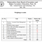 Animal Science chapter-wise distribution of marks HSc class 12