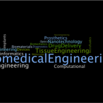 Defining Biomedical Engineering: A Personal Journey through Undergraduate  and Graduate Training – The Rutgers iJOBS Blog