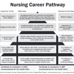 The Change Agent Career Pathways Issue Does the Job Right! | CollectEdNY