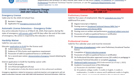 Ch 74 Teacher Licensure Check List (Revised!) – the policy minute