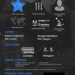 Study Diploma in Sound Engineering | SAE Institute UK - Creative Media  Courses in Audio Production, Music Business, Animation, VFX, Film, Games  and Web Design