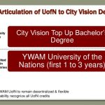 Disruptive Innovation and Accreditation in Christian Higher Education…