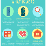How To Become An Aba Therapist - arxiusarquitectura