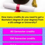 How many credits do you need to get...   Trivia Questions   QuizzClub
