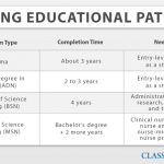 Midwife education requirements - Polarwinco
