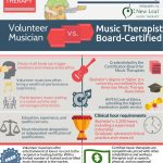 Blog   New Leaf Music Therapy   Using the power of music therapy to help  clients turn over a new leaf.