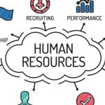 What is B.A. (VS) Human Resource Management Course all about? How can it  help you advance your career? – Aspire