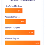 Most Affordable Online Colleges & Degrees 2021   OnlineU