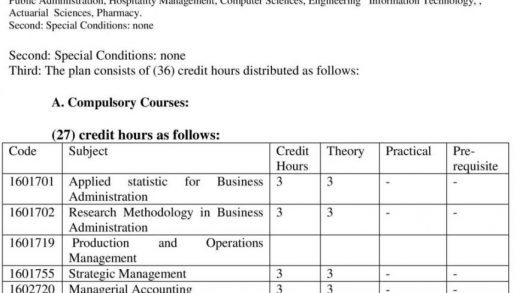 27) credit hours as follows: Code Subject Credit Hours - PDF Free Download