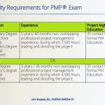 Project Management Professional PMI-PMP Based on PMBOK 6th Edition